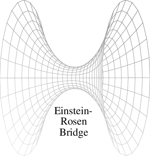 The-t-const-equatorial-plane-of-a-Kruskal-black-hole-In-fig-3-we-have-rotated-both.png