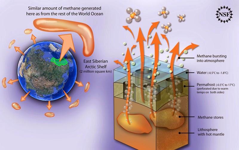 methane_Arctic1